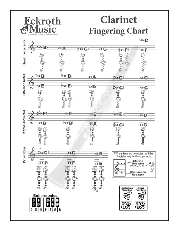 Eckroth Music  Clarinet Fingering Chart