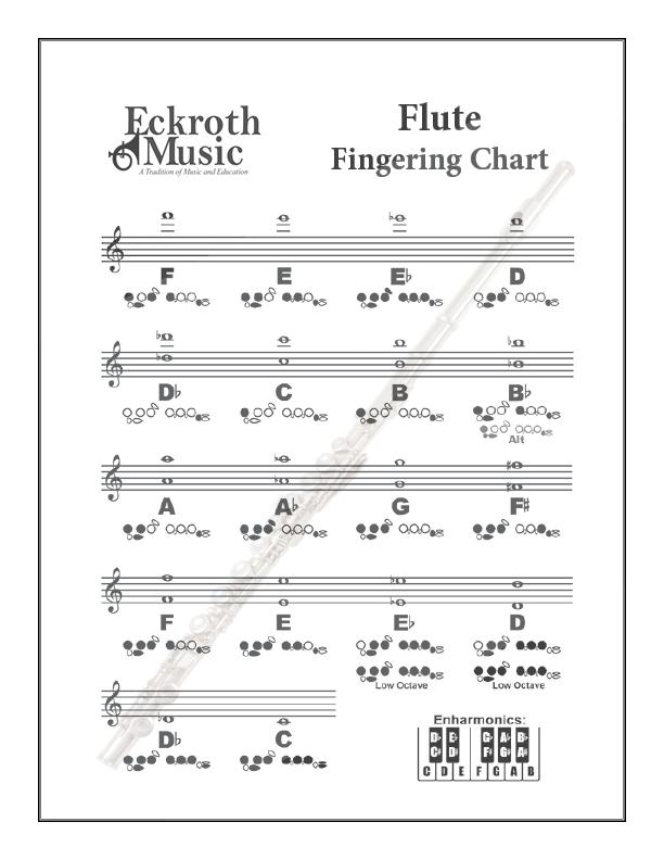Eckroth Music - Flute Fingering Chart