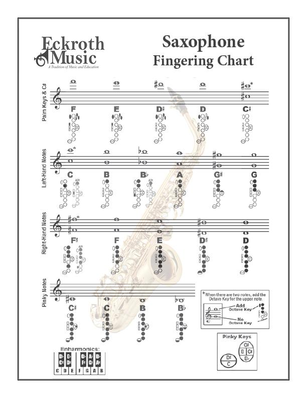 Eckroth Music  Saxophone Fingering Chart