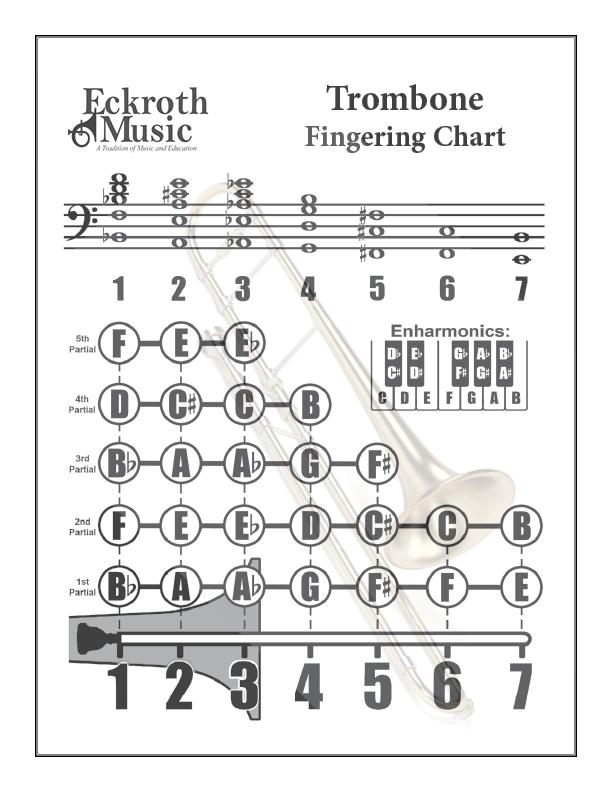 Trombone Fingering Chart - Elementary fingering chart