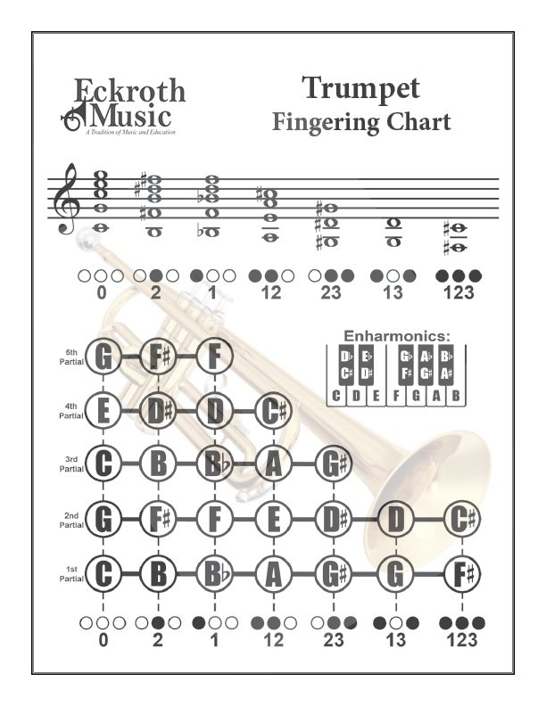 Eckroth music trumpet fingering chart