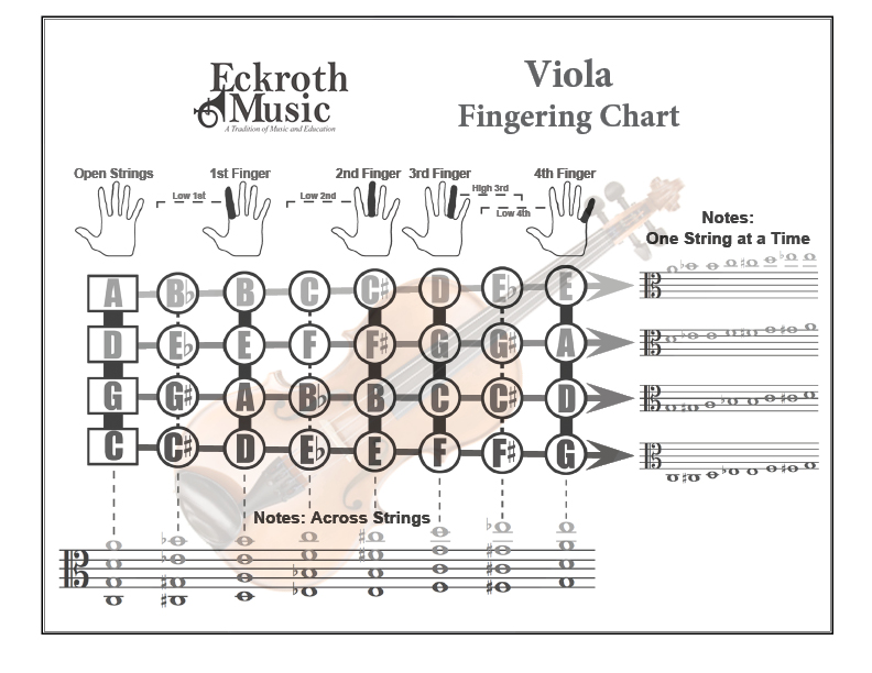 click on the chart to enlarge or print the viola fingering chart