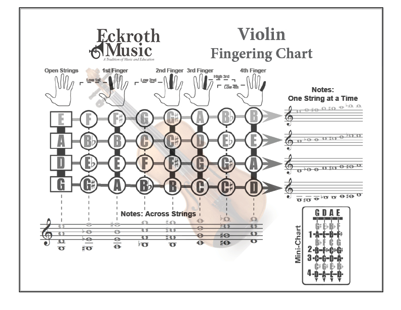 photograph relating to Violin Finger Chart Printable named Eckroth New music - Violin Fingering Chart